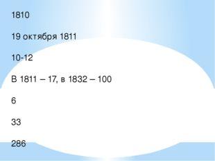 1810 19 октября 1811 10-12 В 1811 – 17, в 1832 – 100 6 33 286