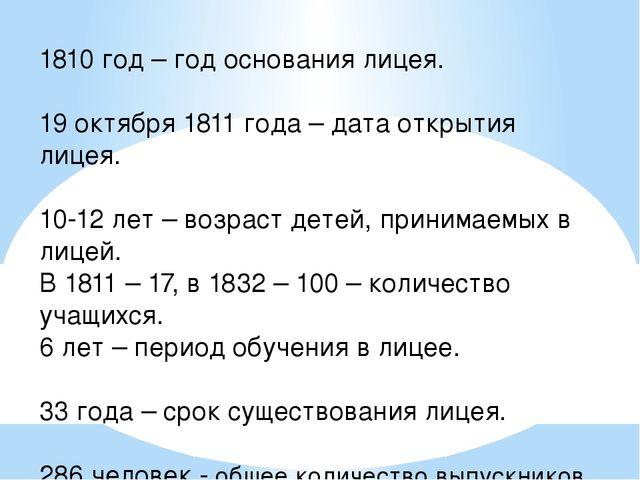 1810 год – год основания лицея. 19 октября 1811 года – дата открытия лицея. 1...