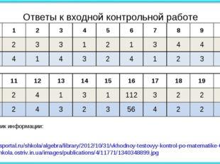 Ответы к входной контрольной работе Источник информации: http://nsportal.ru/s