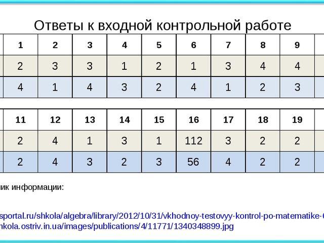 Ответы к входной контрольной работе Источник информации: http://nsportal.ru/s...