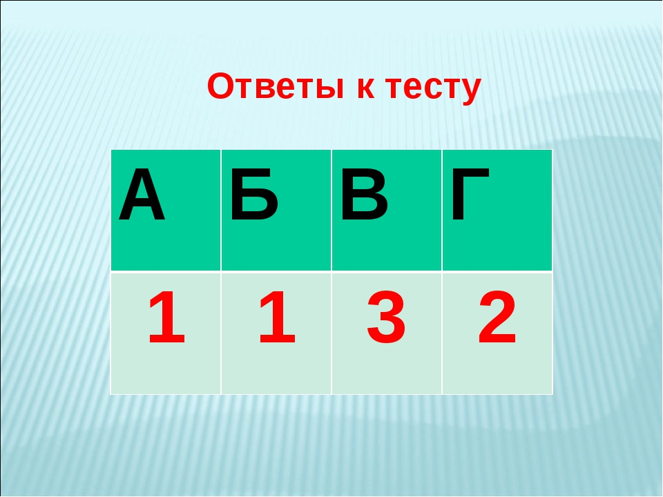 Ответы к тесту АБВГ 1132