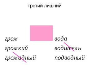 ОДНОКОРЕННЫМИ СЛОВАМИ называются близкие по смыслу слова с одинаковым корнем.