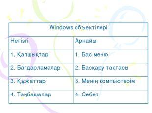 Windows объектілері НегізгіАрнайы 1. Қапшықтар1. Бас меню 2. Бағдарламалар