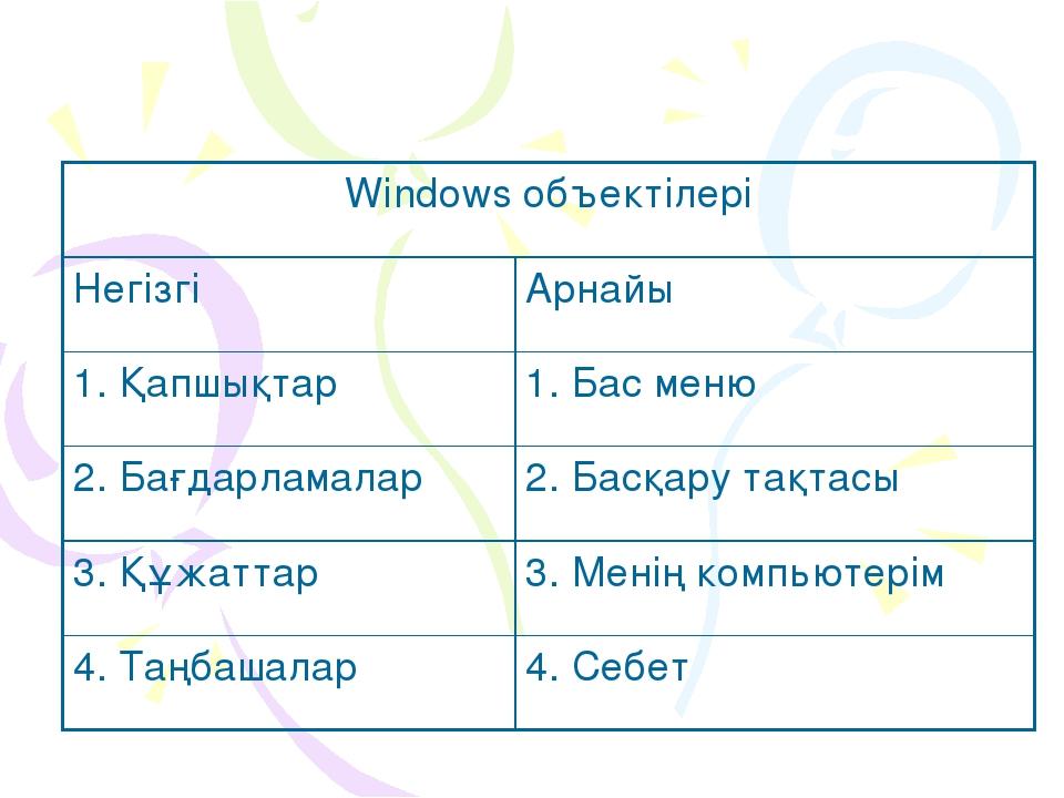 Windows объектілері НегізгіАрнайы 1. Қапшықтар1. Бас меню 2. Бағдарламалар...