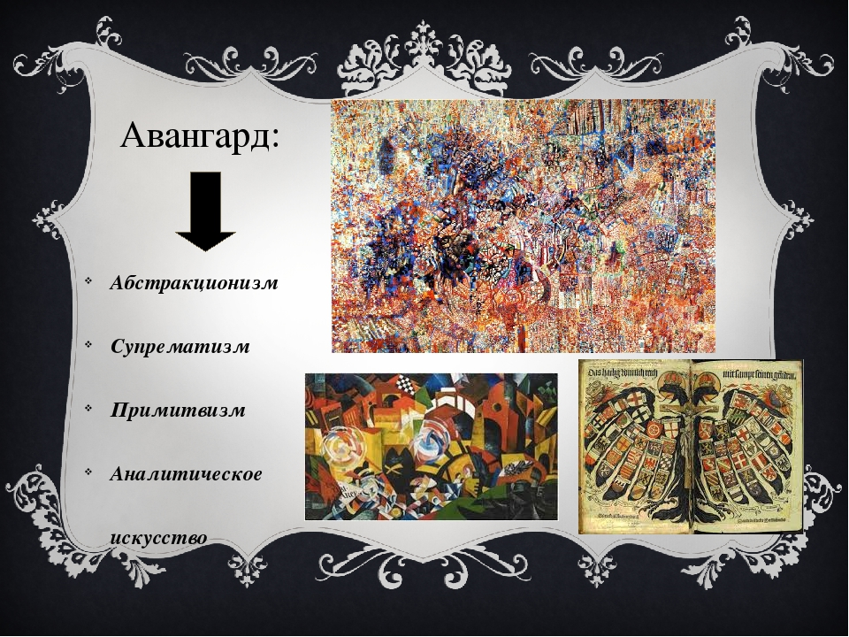 Авангард: Абстракционизм Супрематизм Примитвизм Аналитическое искусство
