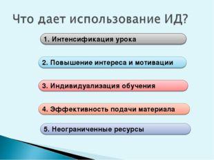 1. Интенсификация урока 2. Повышение интереса и мотивации 3. Индивидуализация