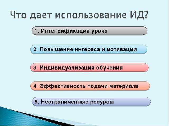 1. Интенсификация урока 2. Повышение интереса и мотивации 3. Индивидуализация...