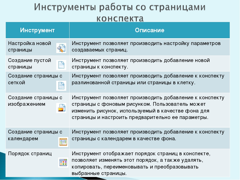 ИнструментОписание Настройка новой страницы...