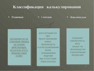 * Классификация калькулирования Плановая Сметная составляется на плановый пер