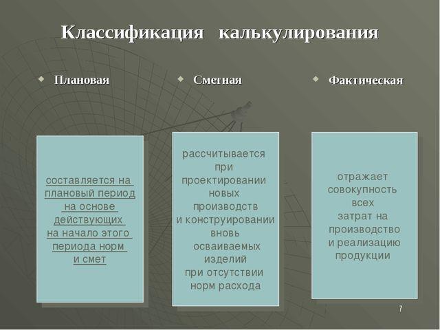* Классификация калькулирования Плановая Сметная составляется на плановый пер...