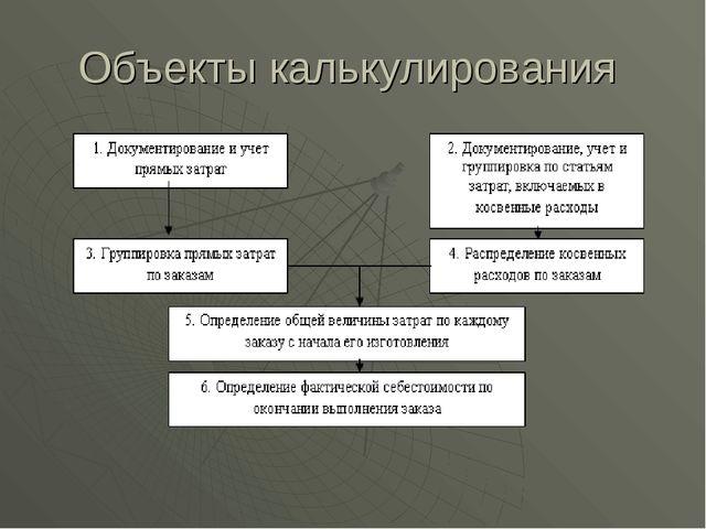 Объекты калькулирования