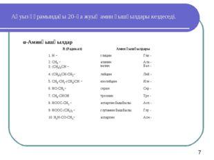 Ақуыз құрамындағы 20–ға жуық амин қышқылдары кездеседі. α-Аминқышқылдар R (Ра