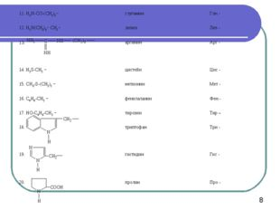 11. H2N-CO-(CH2)2−глутамин Глн - 12. H2N(CH2)3− CH2−лизинЛиз - 13.аргини