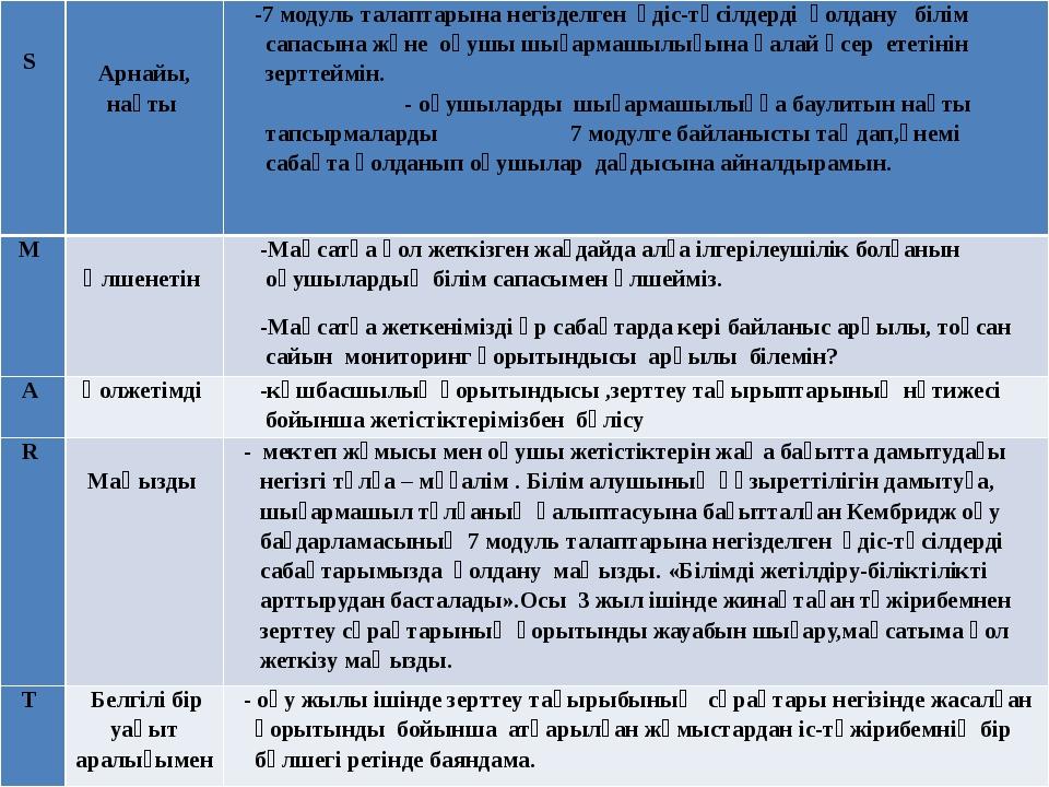 S   Арнайы,нақты -7модуль талаптарына негізделген әдіс-тәсілдердіқолдану...