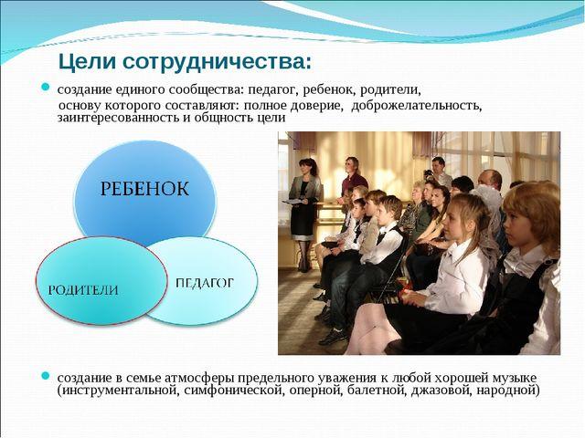 Цели сотрудничества: создание единого сообщества: педагог, ребенок, родители,...