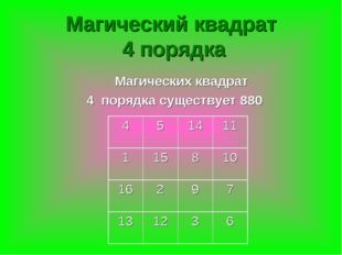 Магических квадрат 4 порядка существует 880 Магический квадрат 4 порядка 45