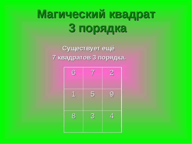 Существует ещё 7 квадратов 3 порядка. Магический квадрат 3 порядка 672 15...