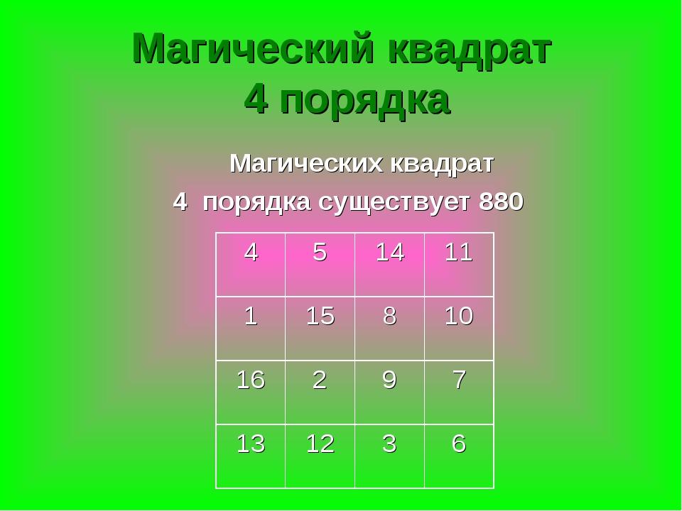 Магических квадрат 4 порядка существует 880 Магический квадрат 4 порядка 45...