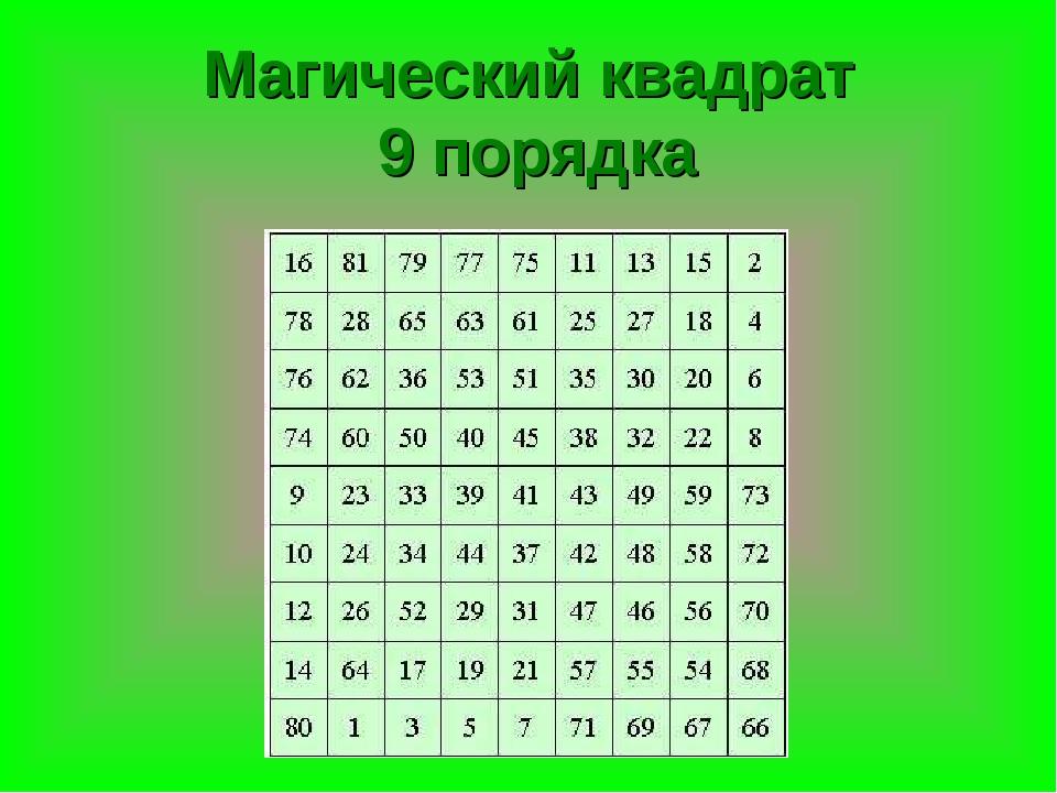 Магический квадрат 9 порядка