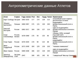 Биография Владимира Дурова http://ria.ru/spravka/20130707/948097804.html Стар