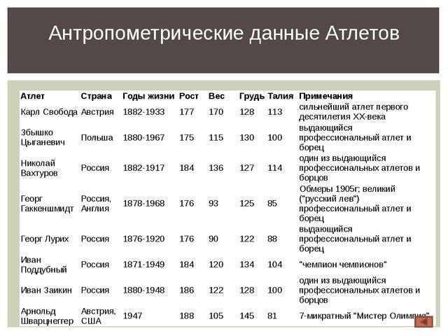 Биография Владимира Дурова http://ria.ru/spravka/20130707/948097804.html Стар...