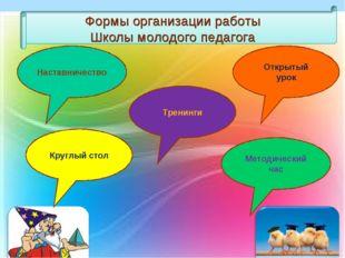 Формы организации работы Школы молодого педагога Наставничество Открытый урок