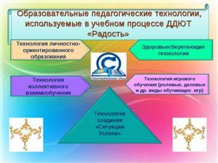 Образовательные педагогические технологии, используемые в учебном процессе Д