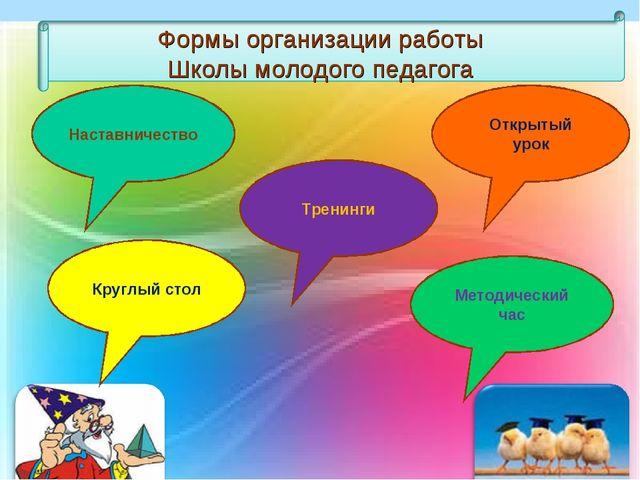 Формы организации работы Школы молодого педагога Наставничество Открытый урок...