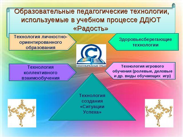 Образовательные педагогические технологии, используемые в учебном процессе Д...