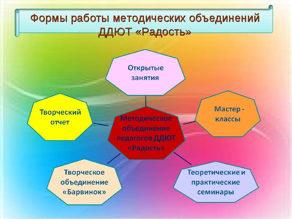 Формы работы методических объединений ДДЮТ «Радость»