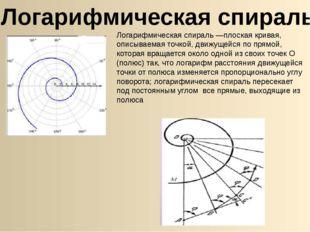 Логарифмическая спираль Логарифмическая спираль —плоская кривая, описываемая