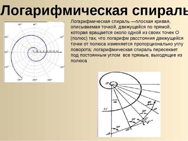 Логарифмическая спираль Логарифмическая спираль —плоская кривая, описываемая...