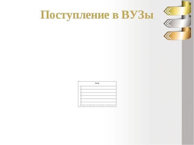 Наши выпускники: Синицын Евгений, Ряполов Юрий, Бура Владислав.