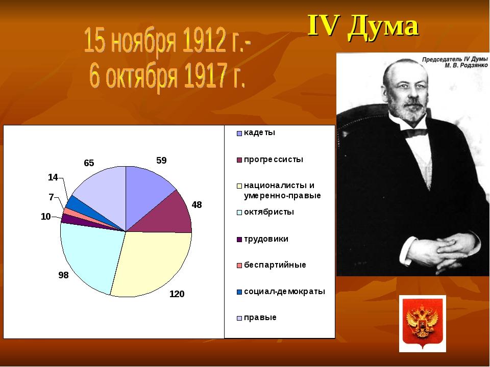 IV Дума