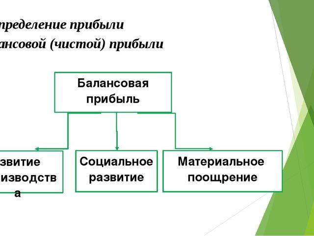 Балансовая прибыль Развитие производства Социальное развитие Материальное поо...