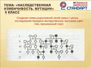 Создание схемы родословной своей семьи с целью исследования передачи наследст