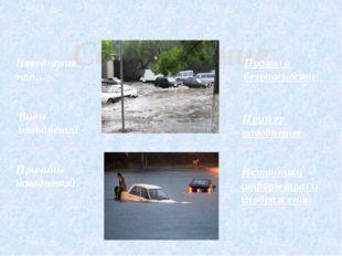 Содержание Наводнение это… Виды наводнений Причины наводнений Правила безопас