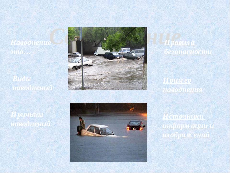 Содержание Наводнение это… Виды наводнений Причины наводнений Правила безопас...