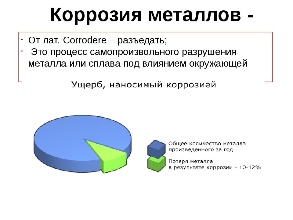 Коррозия металлов - От лат. Corrodere – разъедать; Это процесс самопроизвольн...