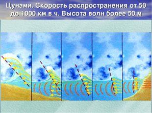 Цунами. Скорость распространения от 50 до 1000 км в ч. Высота волн более 50 м