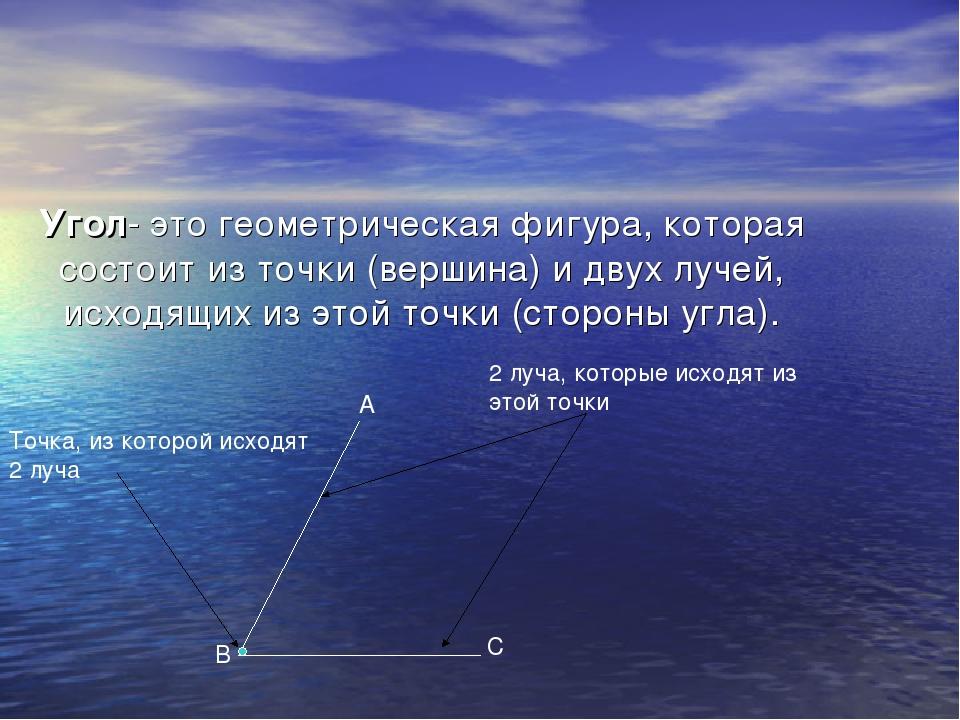 Угол- это геометрическая фигура, которая состоит из точки (вершина) и двух лу...