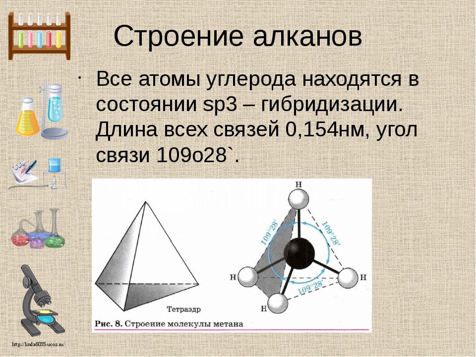 Строение алканов Все атомы углерода находятся в состоянии sp3 – гибридизации....