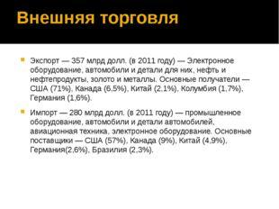 Внешняя торговля Экспорт— 357млрд долл. (в 2011 году)— Электронное оборудо