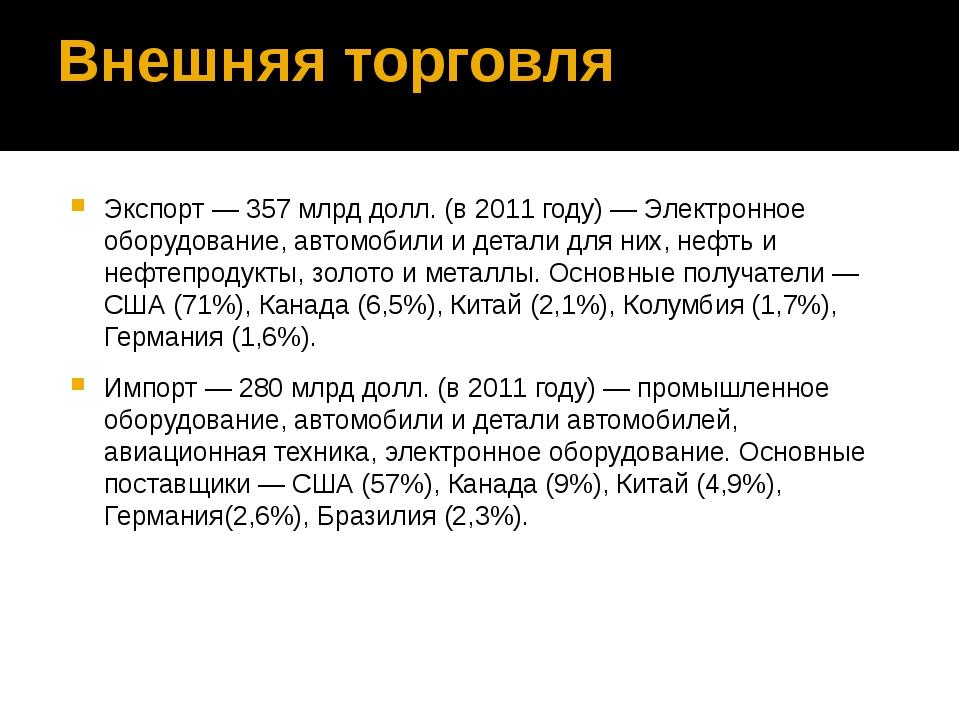 Внешняя торговля Экспорт— 357млрд долл. (в 2011 году)— Электронное оборудо...