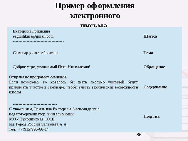 Пример оформления электронного письма ЕкатеринаГришкина eagrishkina@gmail.co...