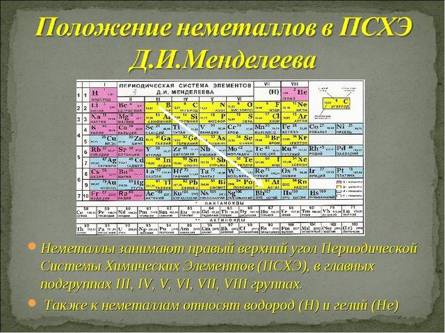 Неметаллы занимают правый верхний уголПериодической Системы Химических Элеме...