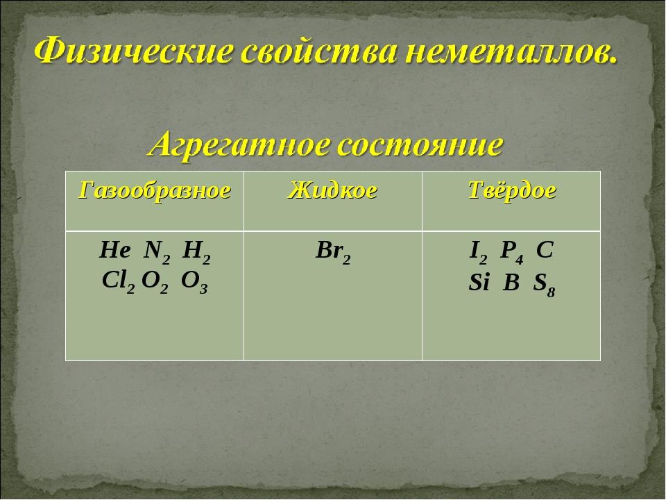 ГазообразноеЖидкоеТвёрдое Не N2 Н2 Cl2 O2 O3 Br2I2 P4 C Si B S8