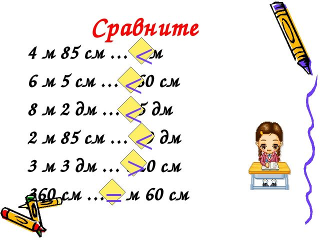 Сравните 4 м 85 см … 5 м 6 м 5 см … 660 см 8 м 2 дм … 85 дм 2 м 85 см … 29 дм...