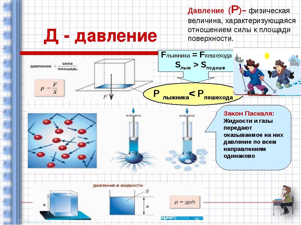 Давление внутри газа закон паскаля: давление, производимое на жидкость или га