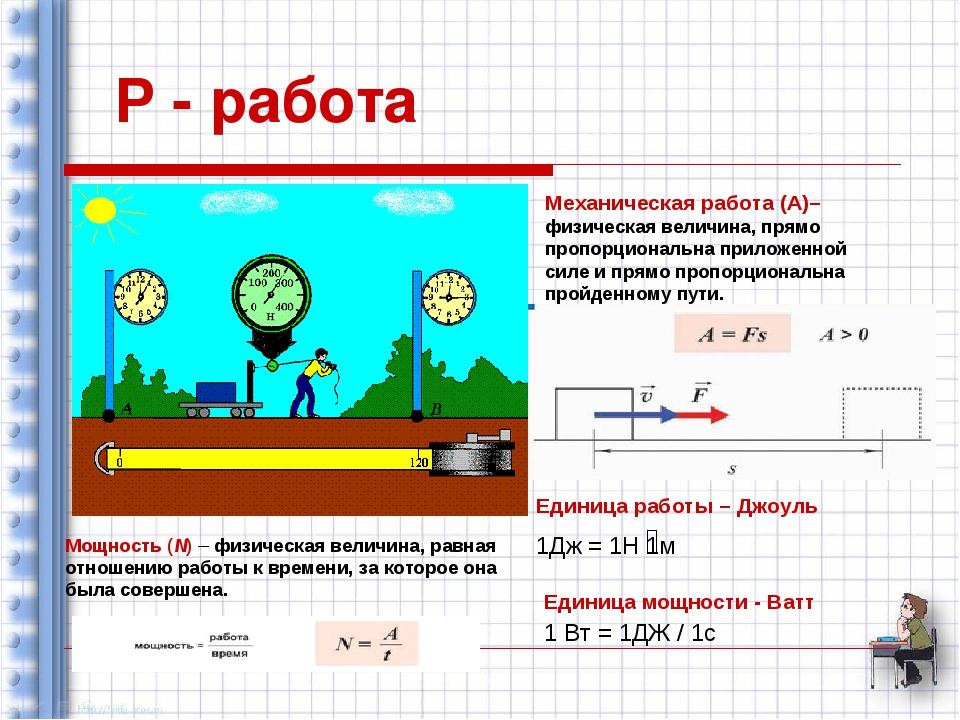 Р - работа Механическая работа (А)– физическая величина, прямо пропорциональн...
